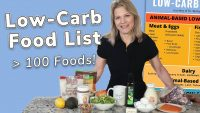 What Can You Eat on a Low Carb Diet? (Full Food List)