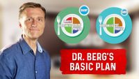 Dr. Berg's Healthy Ketogenic Diet Basics: START HERE